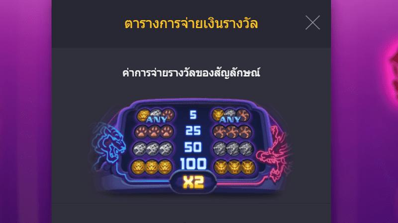 ตารางการจ่ายรางวัล เกม